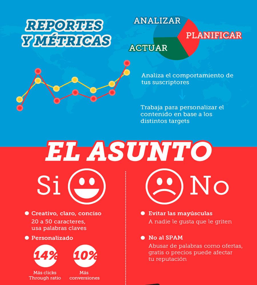 infografia_tendencias_emarketing-2015-2-web