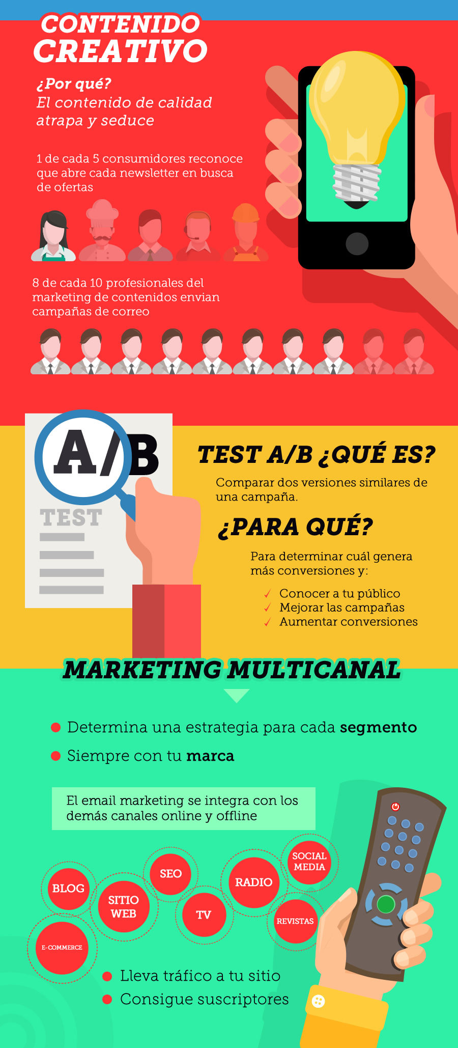 infografia_tendencias_emarketing2015 1
