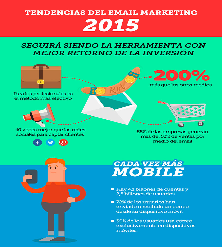 infografia_tendencias_emarketing2015-web